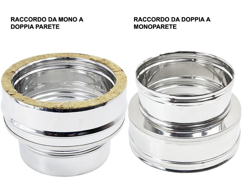 MONODOP
