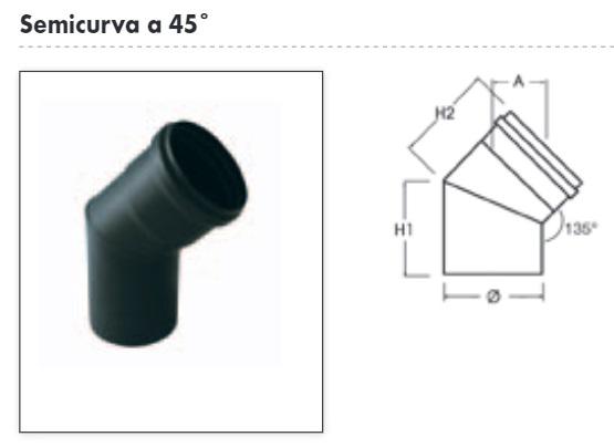 curva 90